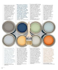 Pawleys Island Posh. Navy/dark blue for the office with khaki/taupe accents. Maybe orange or soft yellow, too? Green in the kitchen. Grays and light blues with black furniture in the bedroom?