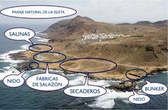 Elementos patrimoniales de la Zona de Las Salinas