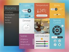 Looking for modern User Interface (UI) for smart home by Technology Wisdom