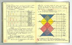 3,900 pages of colour notes by Paul Klee now online - The Chromologist