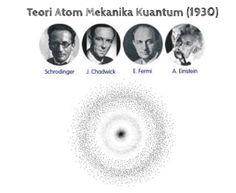 Pada teori atom mekanika kuantum ini, banyak ilmuwan - ilmuwan yang terlibat seperti Schrodinger, Einstein, Werner Heissenberg, Louis de Broglie dan masih banyak lagi. Prinsip dasar dari teori mekanika kuantum ini adalah gerakan elektron dalam mengelilingi inti bersifat seperti gelombang. Teori mekanika kuantum dipakai untuk menjelaskan sifat atom dan molekul.