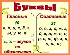 Анастасия Новокрещенова – Google+