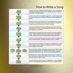 How to write metal song