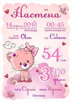 * * *Делаем ФОТОКНИГИ сами* * *: Метрика-постер *Котёнок* для девочки – шаблон №39