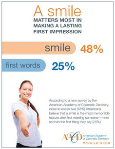 According to a new survey by the [AAD]....48% of Americans believe [...] a #smile is the most memorable feature [...] more [...] than [...] words.
