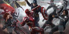 Captain America: Civil War – Gli eroi combattono tra loro in uno spettacolare concept art