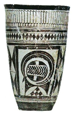 EVERYTHING ABOUT ARCHAEOLOGY: WHAT IS THE BEAKER ?