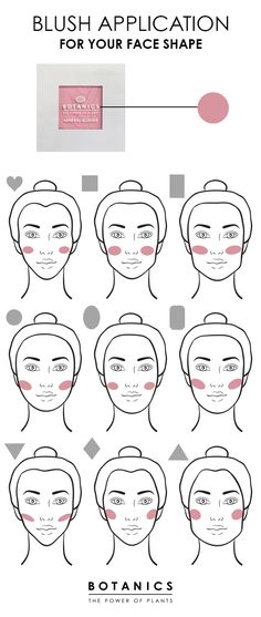 See how to best complement your face  shape with this blush application guide from Boots Botanics makeup.