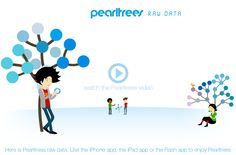 Pearltrees is a place to collect and organize anything that interest you and allows you to discover pearls with similar interests.