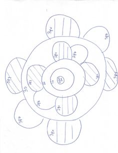 Hands-on orbital diagram and electron configuration
