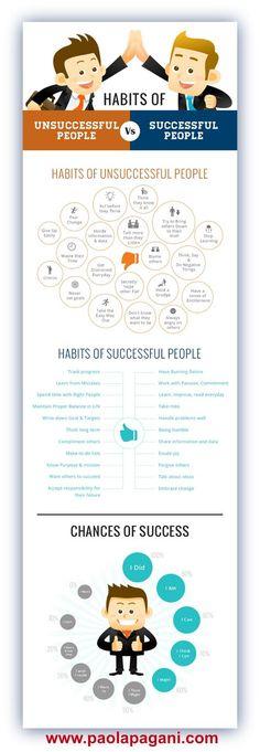 What habits do you have? - Ciao, sono Anna . Visita il mio sito / Hi, I'm Anna . Check out my website / annaifl.com