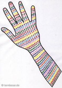 Hände für das Klassenzimmer - Beispiele