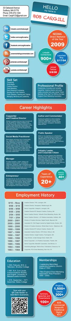 Bob's awesome infographic resume