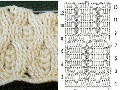♥ Beautiful crochet stitch that looks like a knit stitch View album on Yandex. Crochet Video, Crochet Diy, Crochet Motifs, Crochet Diagram, Crochet Stitches Patterns, Crochet Chart, Knitting Stitches, Crochet Cable Stitch, Sewing Basics