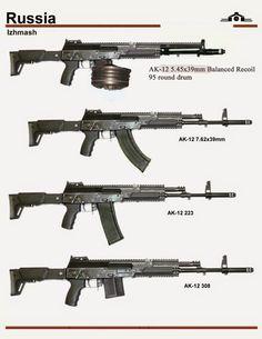 Silvercore Firearms Training BC: AK-12 - Silvercore Firearms Training