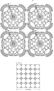 Letras e Artes da Lalá: Toalha de mesa em crochê