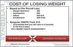Xyngular Ignite Pack = healthy and happy!!