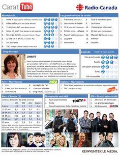 Notre appréciation de la programmation 2012-2013 de Radio-Canada Radios, Adam Et Eve, Canada, 2013, Internet, Programming, Program Management