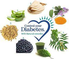 #Diabetics control