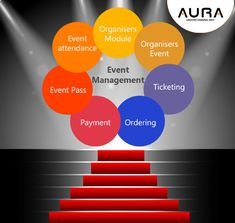AURA is one of the Top Event Management Companies in India. They organize all kinds of Events and functions. They are the leading players in their game. They handle all kinds of crowd with ease and passion.