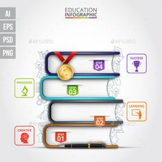 Books step education infographics with the pen and medal for first place. Can be used for workflow layout, banner, diagram, number Book Infographic, Infographic Templates, Infographics Design, Powerpoint For Mac, Education Templates, Web Design, Design Ideas, Portfolio Book, Le Web