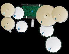 John Bonham Drum Setup 1970's