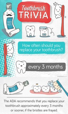 Best dental clinic in #bangalore with a specialized #dental hospital including children Visit:http://confidentdentalcare.in/