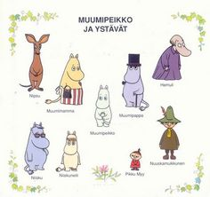 moomins Old Cartoons, Animated Cartoons, Moomin Tattoo, Comic Character, Character Design, Learn Finnish, Moomin Valley, Tove Jansson, Little My