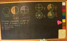 Waldorf ~ 4th grade ~ Math ~ Fractions ~ chalkboard drawing