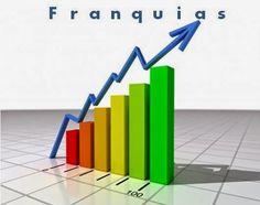 TRABALHE COM FRANQUIA: COMO TRABALHAR COM FRANQUIA