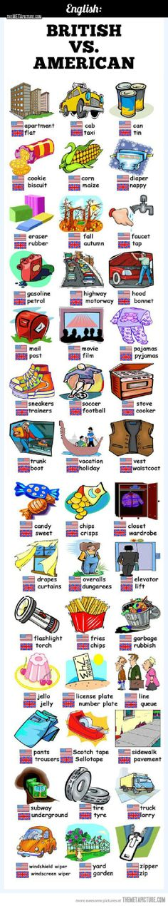 British vs. American this is funny bc Canadian is a mix of both!