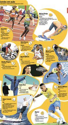 Difícil acreditar que os integrantes dessa lista farão apenas figuração e terminarão a Olimpíada sem uma ou mais medalhas no peito. Se confirmarem as expectativas, darão mais um passo rumo ao topo na galeria das lendas olímpicas. Se falharem, não mancharão o retrospecto recente ou terão os feitos minimizados, mas certamente serão assunto e provocarão expressões de surpresa. (02/08/2016) #Rio2016 #Olimpíada #JogosOlímpicos #Phels #Bolt #Djokovic #Neymar #Infográfico #Infografia #HojeEmDia