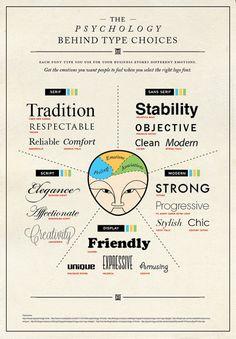 Het lettertype dat je in online uitingen gebruikt bepaalt het gedrag van de lezer...