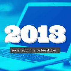 AddShoppers:   The 2013 Social Commerce Breakdown