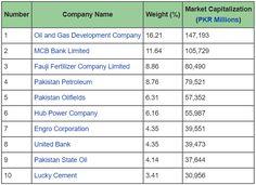 Karachi Stock Exchange Kse 100 Elliott Wave Analysis Ewf