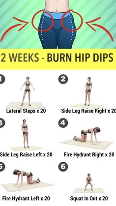 Fitness Workouts, Gym Workout Videos, Gym Workout For Beginners, Fitness Workout For Women, Fitness Tips, Mini Workouts, Easy Daily Workouts, Leg Workout Women, Gym Workouts Women