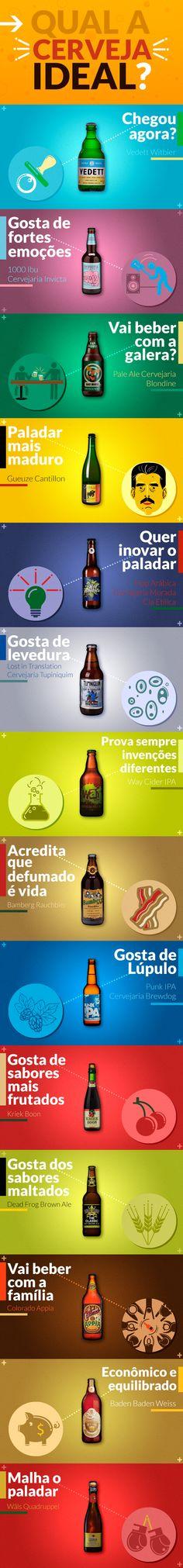 14 cervejas para descobrir como agradar o seu paladar