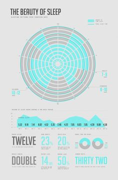 The Beauty of Sleep Infographic