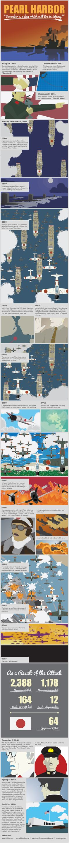 Pearl Harbor[INFOGRAPHIC]