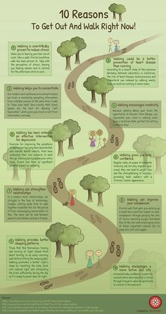 The benefits of walking: 10 Reasons to get out and walk right now