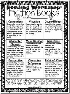 reading workshop mini-lesson ideas from this grid Reading Strategies, Reading Skills, Teaching Reading, Reading Comprehension, Guided Reading, Ar Reading, Reading Street, Close Reading, Reading Resources