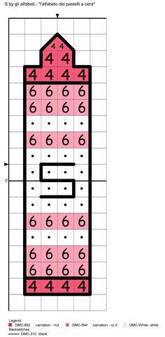 alfabeto dei pastelli a cera S