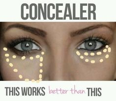 When trying to cover up under eye circles this tip works!