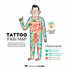 Tattoo pain map