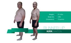 Best weight loss method that actually LASTS. #UNICITY