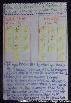 math - fractions Shut the Door and Teach: Using What We Know about to One Half Teaching Fractions, Math Fractions, Teaching Math, Teaching Ideas, Comparing Fractions, Equivalent Fractions, Teaching 6th Grade, Math 2, Guided Math