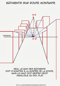 Dessin, illustration, strip, ...: perspective