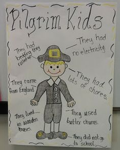 Pilgrim Children anchor chart, writing with craft and lap book.