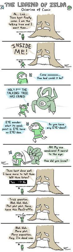 Talking Tree, The Legend of Zelda: Ocarina of Comic artwork by Some Thomas.