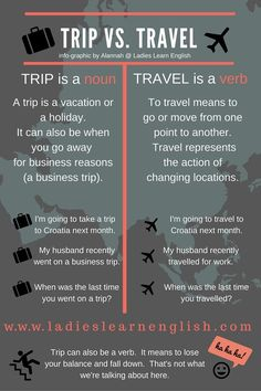Trip and Travel: Confusing Words Learn English Grammar, English Idioms, English Study, English Words, English Lessons, English Language, Grammar And Vocabulary, Grammar Lessons, English Vocabulary